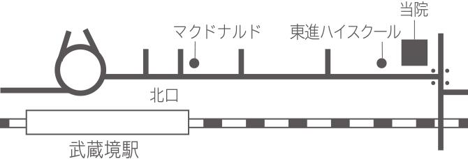 武蔵野境駅北口を出て徒歩3分